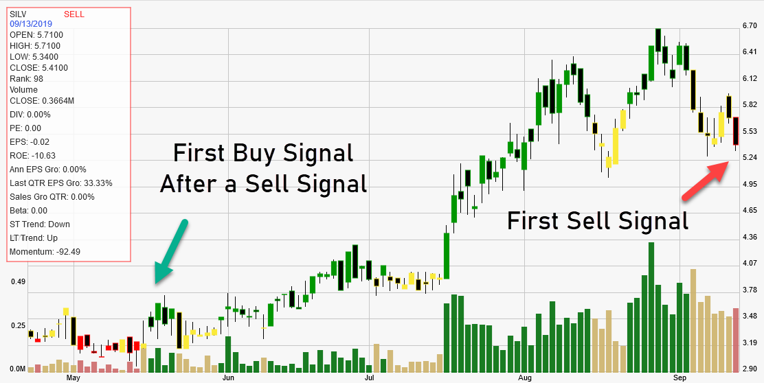 1st-sell-signal.png